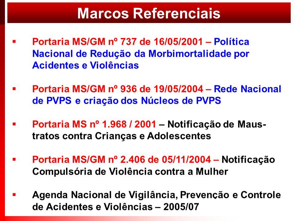 Portaria MS/GM nº 737 de 16/05/2001 – Política Nacional de Redução da Morbimortalidade por Acidentes e Violências Portaria MS/GM nº 936 de 19/05/2004