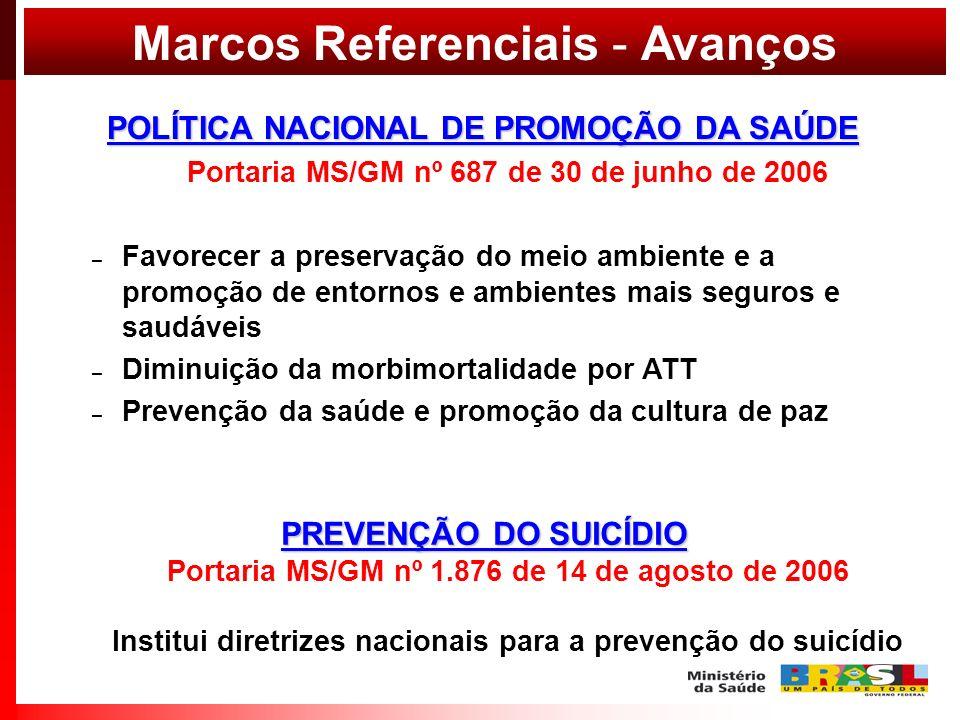 POLÍTICA NACIONAL DE PROMOÇÃO DA SAÚDE Portaria MS/GM nº 687 de 30 de junho de 2006 – Favorecer a preservação do meio ambiente e a promoção de entorno