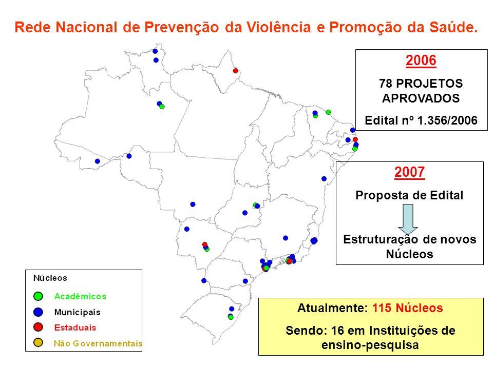 Rede Nacional de Prevenção da Violência e Promoção da Saúde. 2006 78 PROJETOS APROVADOS Edital nº 1.356/2006 2007 Proposta de Edital Estruturação de n