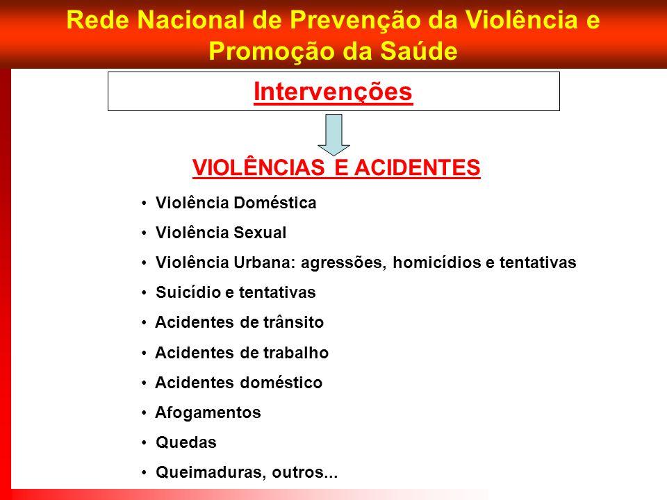 Rede Nacional de Prevenção da Violência e Promoção da Saúde Violência Doméstica Violência Sexual Violência Urbana: agressões, homicídios e tentativas