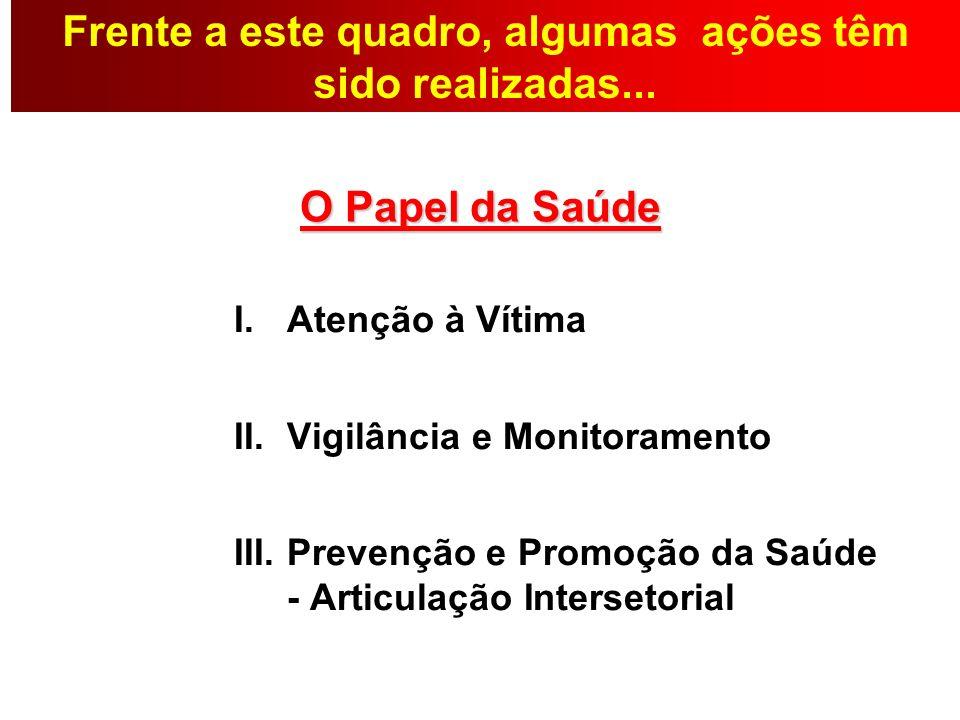O Papel da Saúde I.Atenção à Vítima II.Vigilância e Monitoramento III.Prevenção e Promoção da Saúde - Articulação Intersetorial Frente a este quadro,