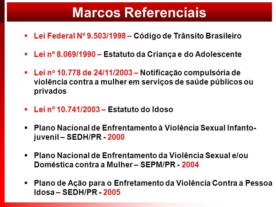 Lei Federal Nº 9.503/1998 – Código de Trânsito Brasileiro Lei nº 8.069/1990 – Estatuto da Criança e do Adolescente Lei n o 10.778 de 24/11/2003 – Noti