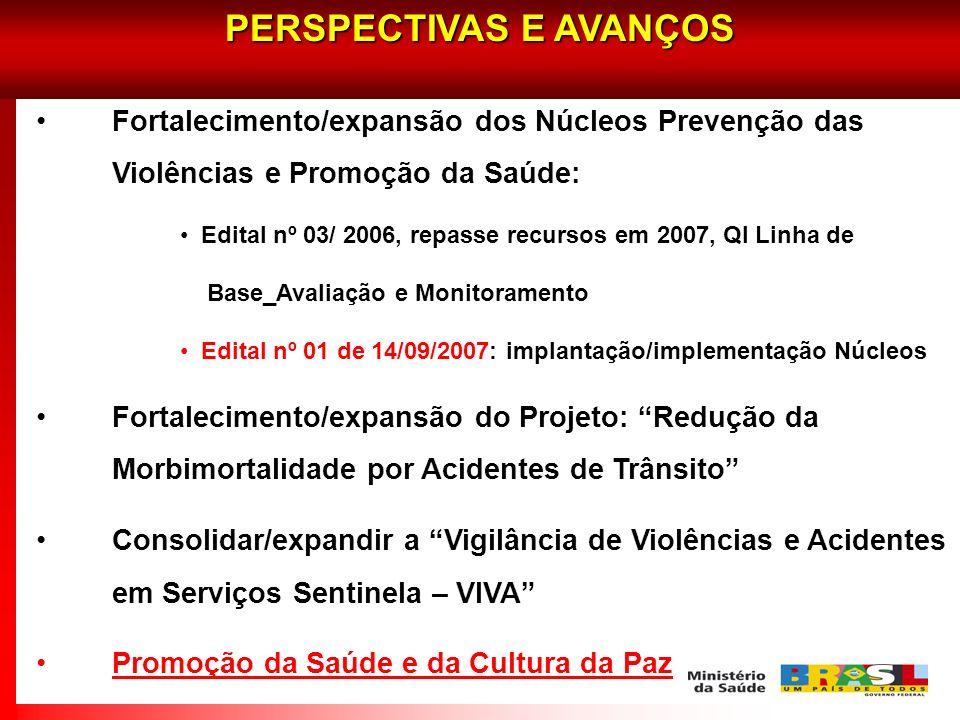Fortalecimento/expansão dos Núcleos Prevenção das Violências e Promoção da Saúde: Edital nº 03/ 2006, repasse recursos em 2007, QI Linha de Base_Avali