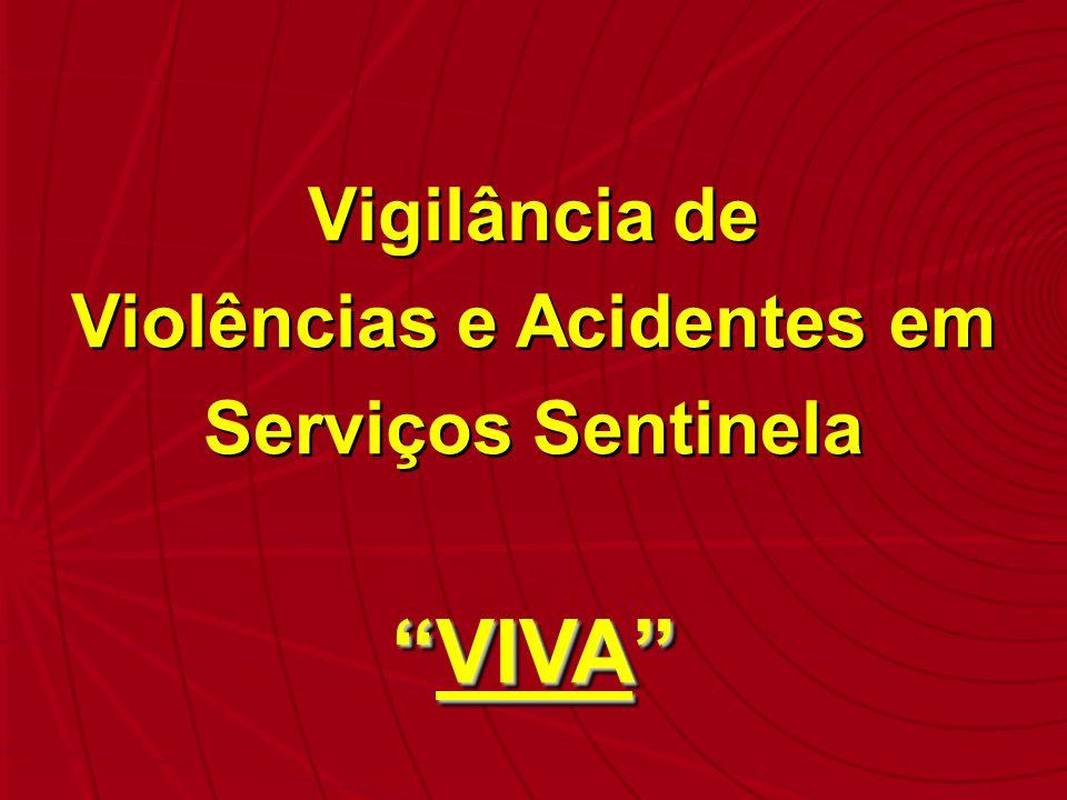 Vigilância de Violências e Acidentes em Serviços Sentinela VIVAVIVA Vigilância de Violências e Acidentes em Serviços Sentinela VIVAVIVA