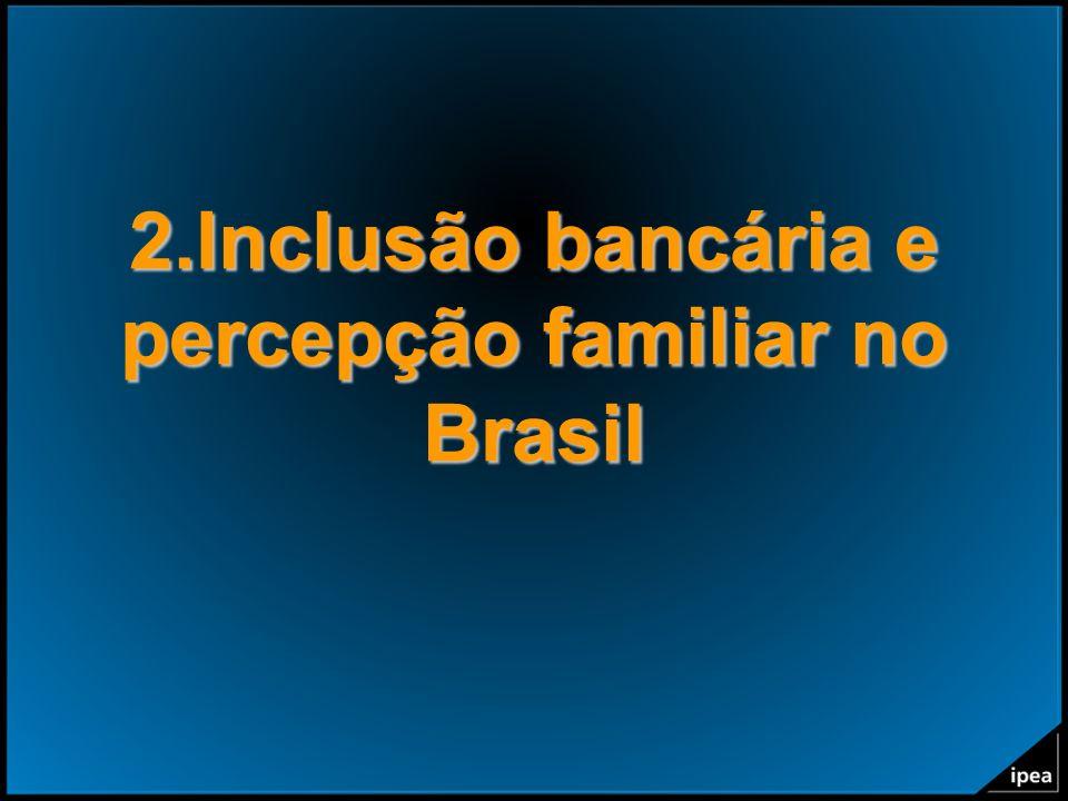 2.Inclusão bancária e percepção familiar no Brasil