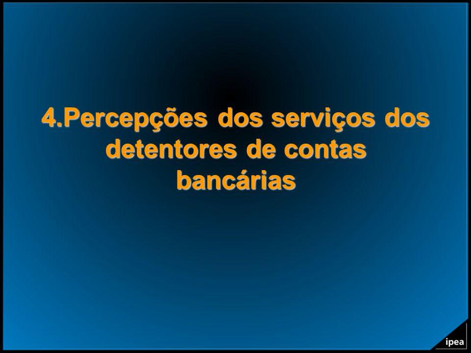 4.Percepções dos serviços dos detentores de contas bancárias
