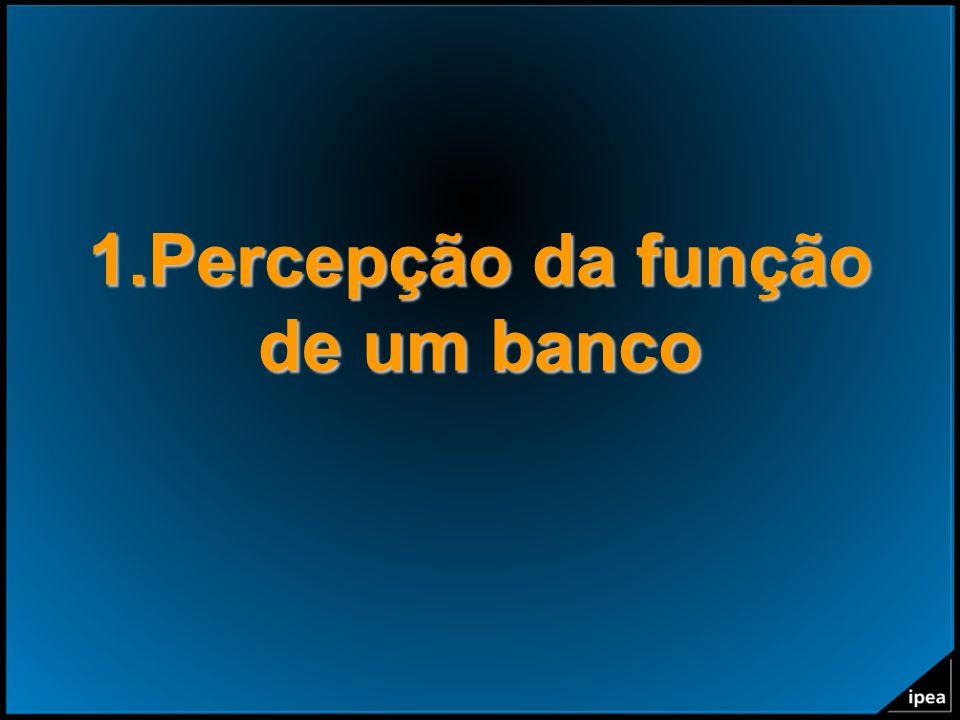 1.Percepção da função de um banco