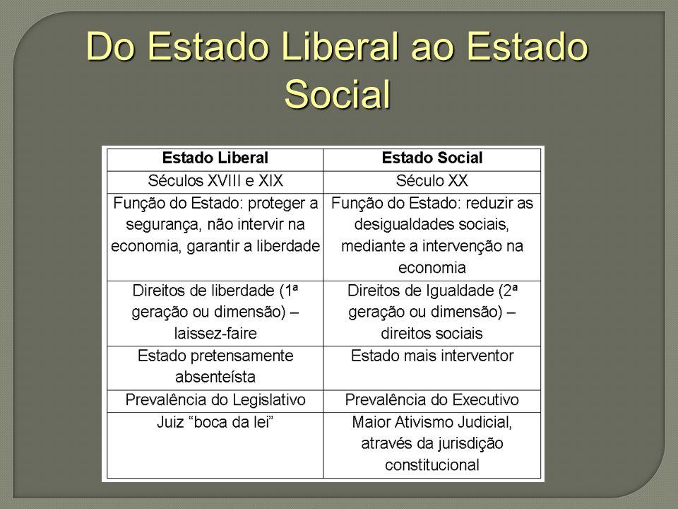 Do Estado Liberal ao Estado Social