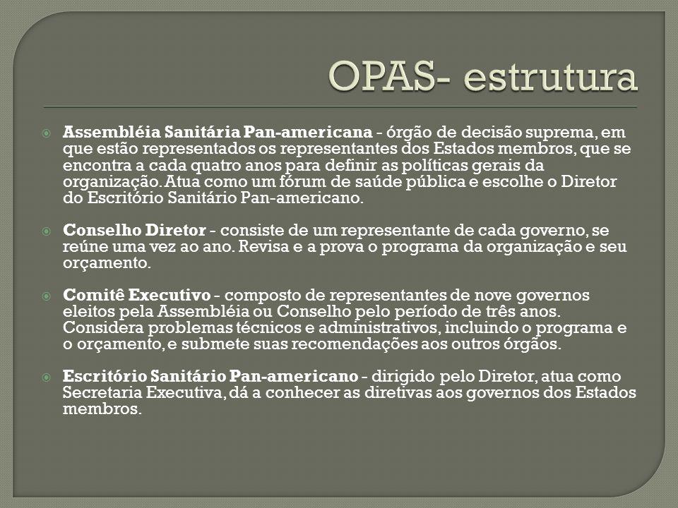 Assembléia Sanitária Pan-americana - órgão de decisão suprema, em que estão representados os representantes dos Estados membros, que se encontra a cada quatro anos para definir as políticas gerais da organização.