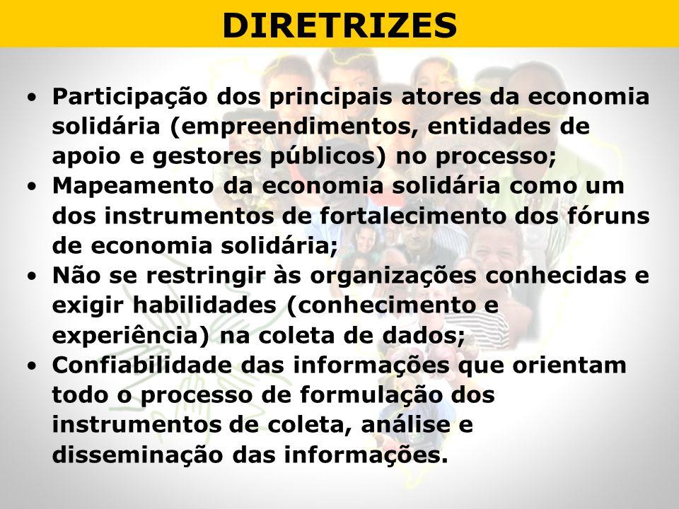 DIRETRIZES Participação dos principais atores da economia solidária (empreendimentos, entidades de apoio e gestores públicos) no processo; Mapeamento