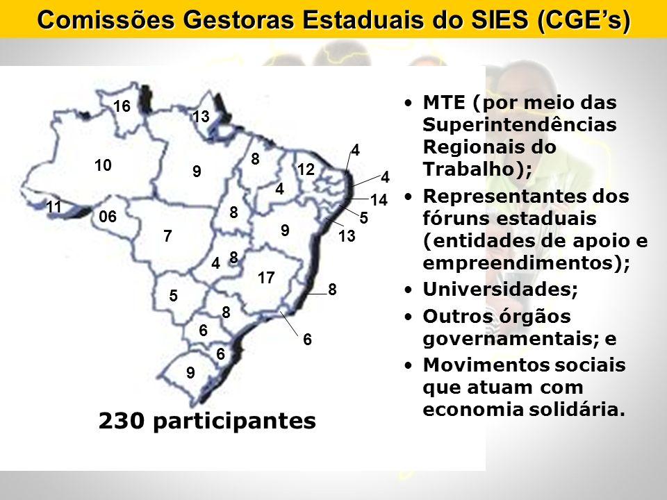 Comissões Gestoras Estaduais do SIES (CGEs) 11 13 14 4 4 12 4 8 9 13 16 10 06 7 5 8 4 8 17 9 8 6 8 6 9 6 230 participantes 5 MTE (por meio das Superin