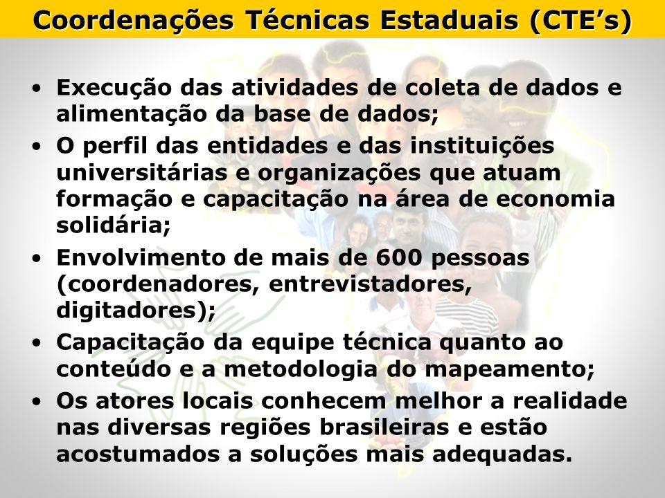 Coordenações Técnicas Estaduais (CTEs) Execução das atividades de coleta de dados e alimentação da base de dados; O perfil das entidades e das institu