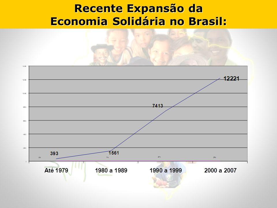 Recente Expansão da Economia Solidária no Brasil: