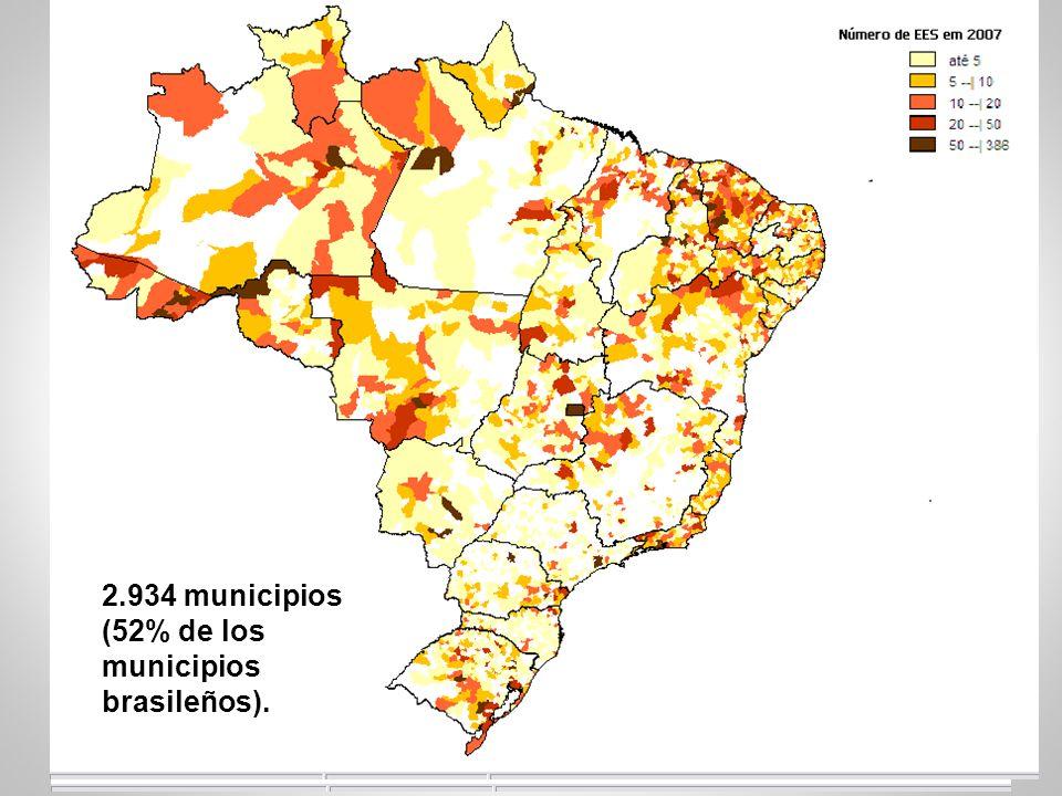 2.934 municipios (52% de los municipios brasileños).