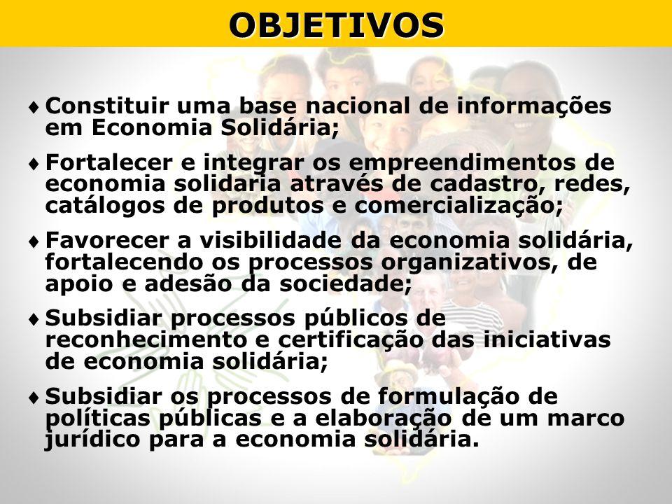 OBJETIVOS Constituir uma base nacional de informações em Economia Solidária; Fortalecer e integrar os empreendimentos de economia solidaria através de