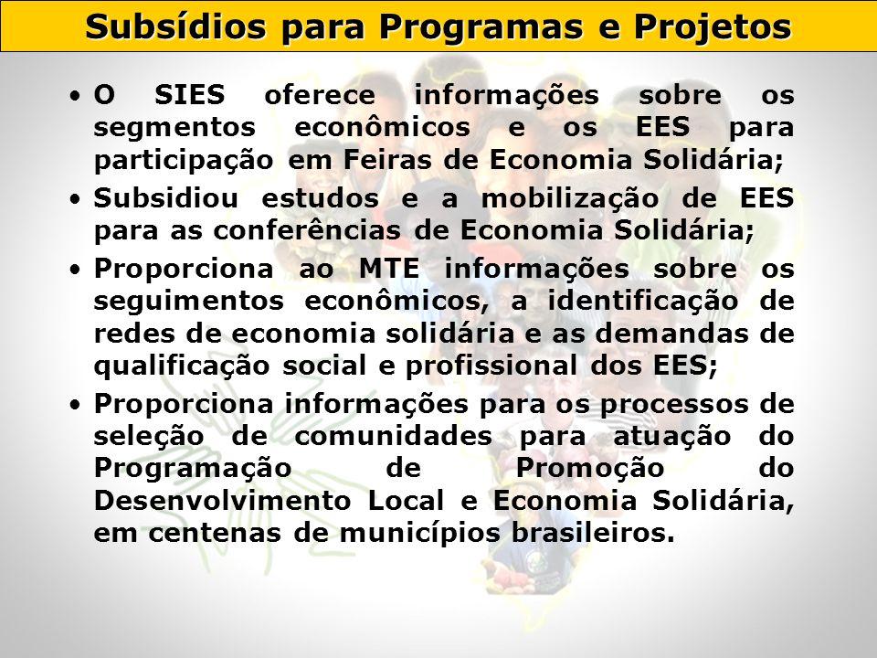 O SIES oferece informações sobre os segmentos econômicos e os EES para participação em Feiras de Economia Solidária; Subsidiou estudos e a mobilização