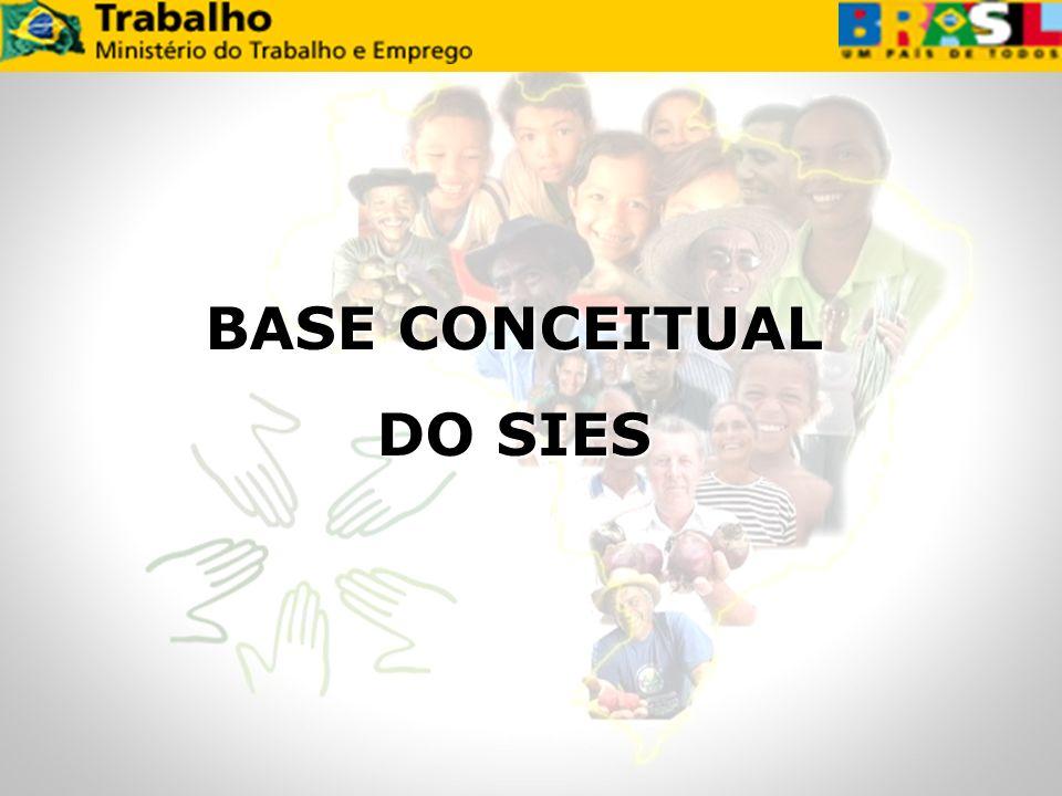 BASE CONCEITUAL DO SIES