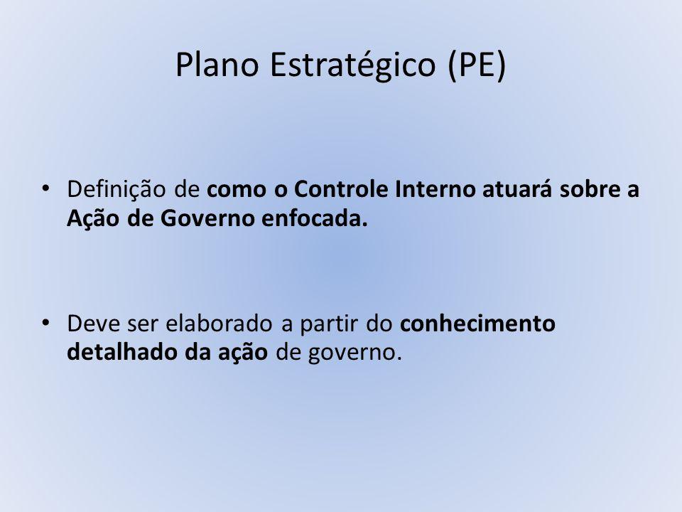 Plano Estratégico (PE) Definição de como o Controle Interno atuará sobre a Ação de Governo enfocada. Deve ser elaborado a partir do conhecimento detal