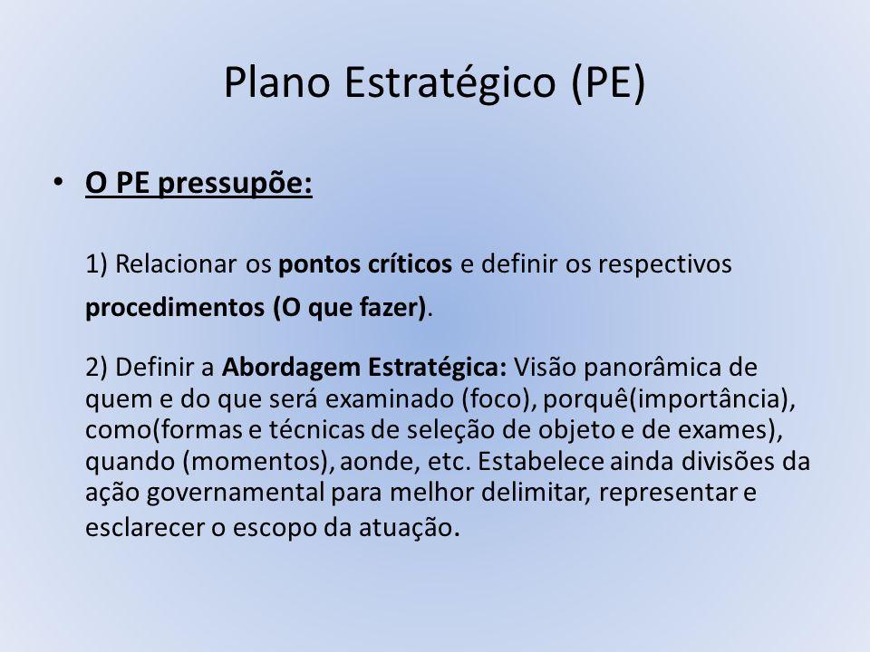 Plano Estratégico (PE) O PE pressupõe: 1) Relacionar os pontos críticos e definir os respectivos procedimentos (O que fazer). 2) Definir a Abordagem E