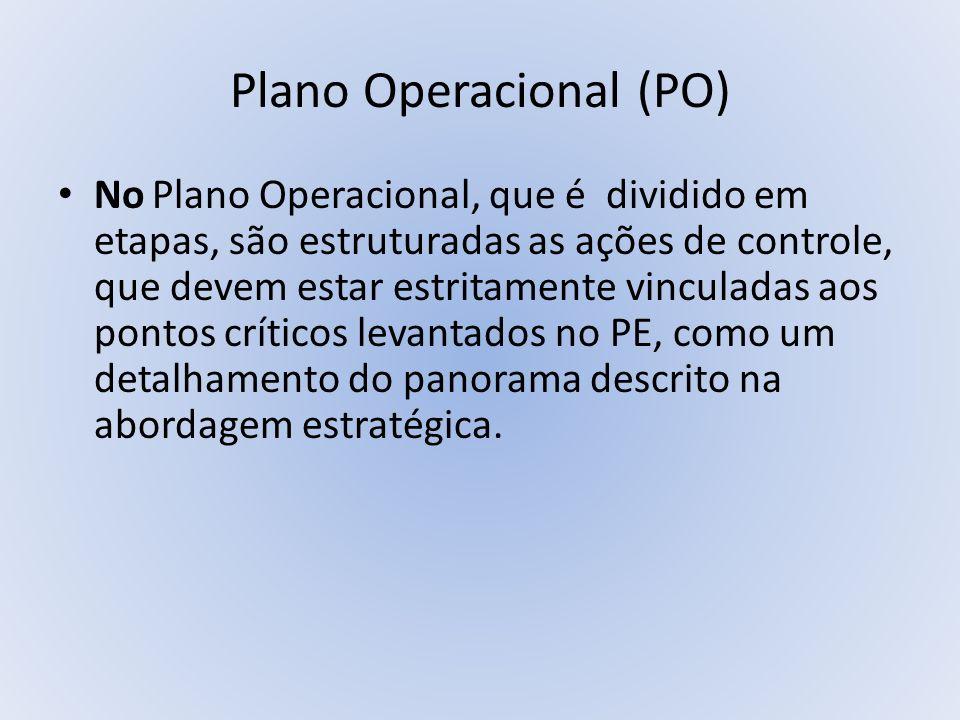 Plano Operacional (PO) No Plano Operacional, que é dividido em etapas, são estruturadas as ações de controle, que devem estar estritamente vinculadas