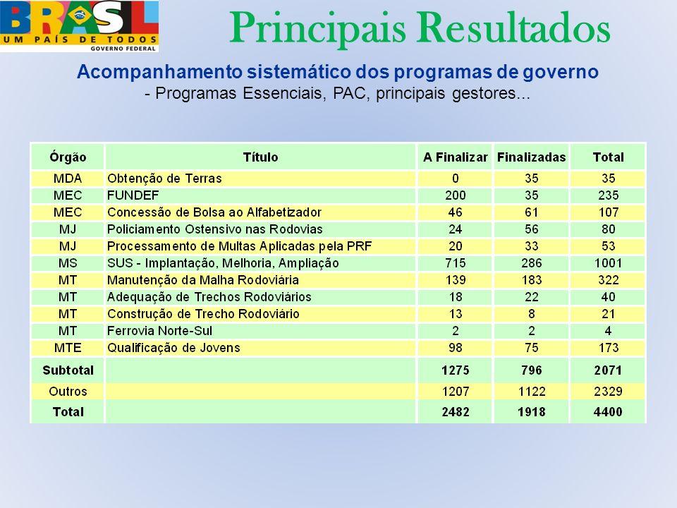 Principais Resultados Acompanhamento sistemático dos programas de governo - Programas Essenciais, PAC, principais gestores...