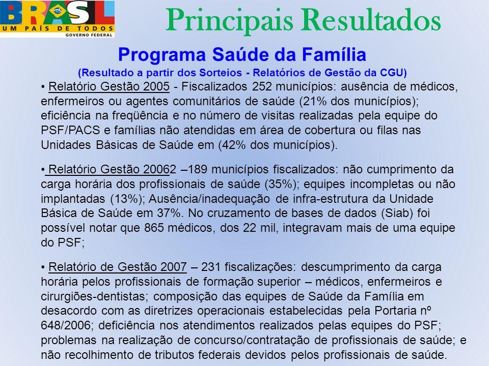 Principais Resultados Programa Saúde da Família (Resultado a partir dos Sorteios - Relatórios de Gestão da CGU) Relatório Gestão 2005 - Fiscalizados 2