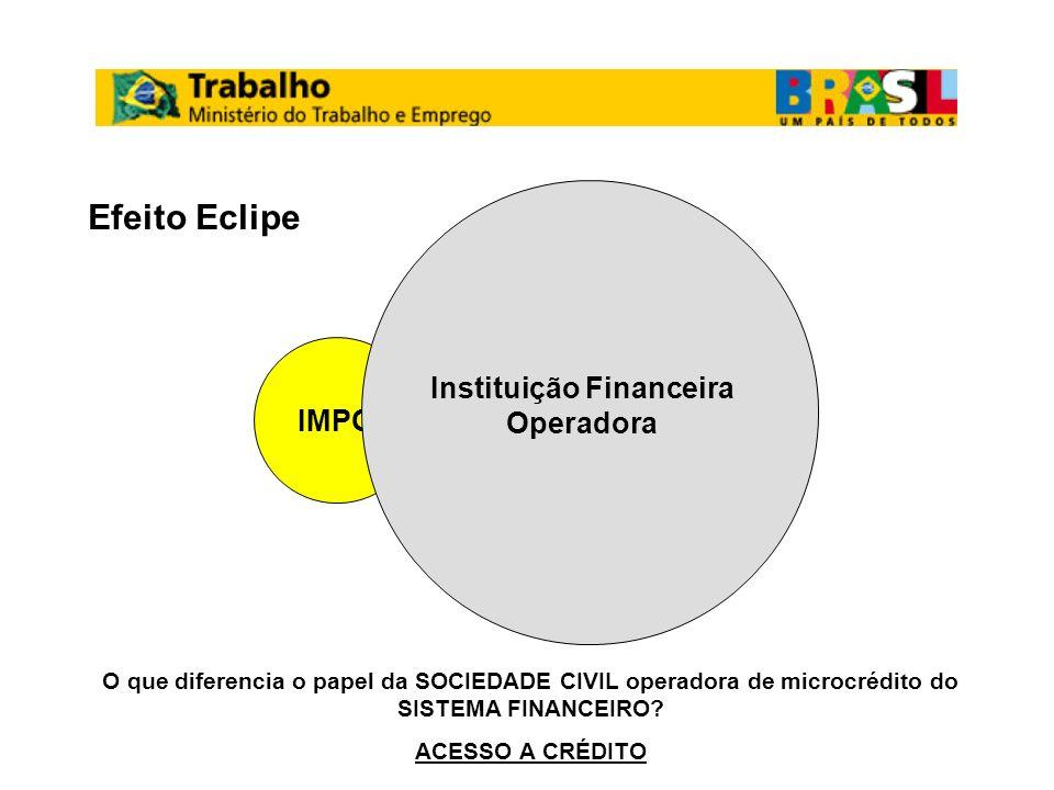 IMPO Instituição Financeira Operadora O que diferencia o papel da SOCIEDADE CIVIL operadora de microcrédito do SISTEMA FINANCEIRO? ACESSO A CRÉDITO Ef