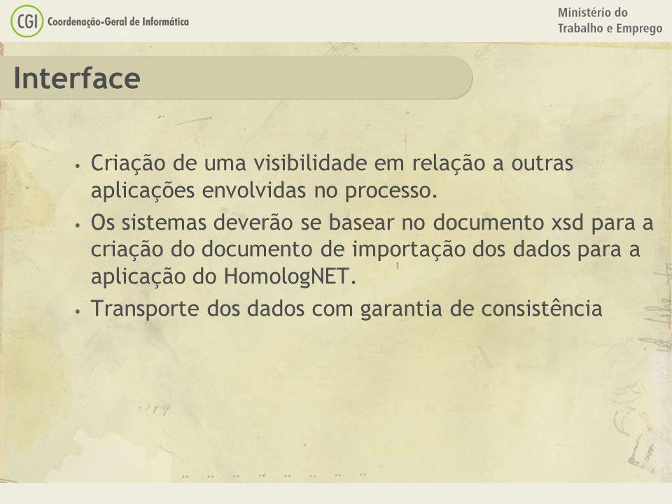 Interface Criação de uma visibilidade em relação a outras aplicações envolvidas no processo. Os sistemas deverão se basear no documento xsd para a cri