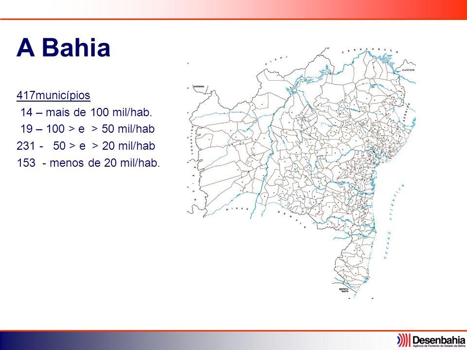 417municípios 14 – mais de 100 mil/hab. 19 – 100 > e > 50 mil/hab 231 - 50 > e > 20 mil/hab 153 - menos de 20 mil/hab. A Bahia