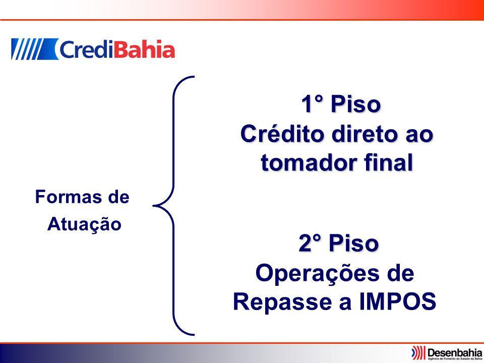 1° Piso Crédito direto ao tomador final 1° Piso Crédito direto ao tomador final 2° Piso 2° Piso Operações de Repasse a IMPOS Formas de Atuação