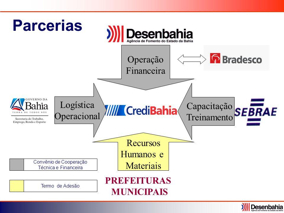 Parcerias Operação Financeira PREFEITURAS MUNICIPAIS Recursos Humanos e Materiais Capacitação Treinamento Logística Operacional Convênio de Cooperação