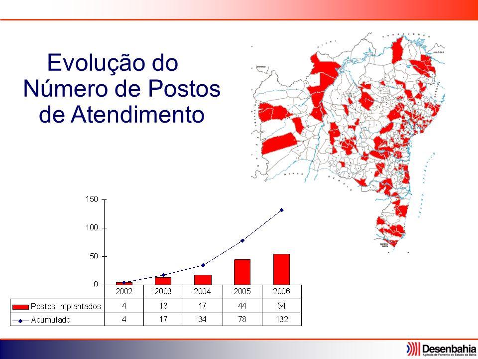 TOTAL DE APLICAÇÕES - 1º PISO