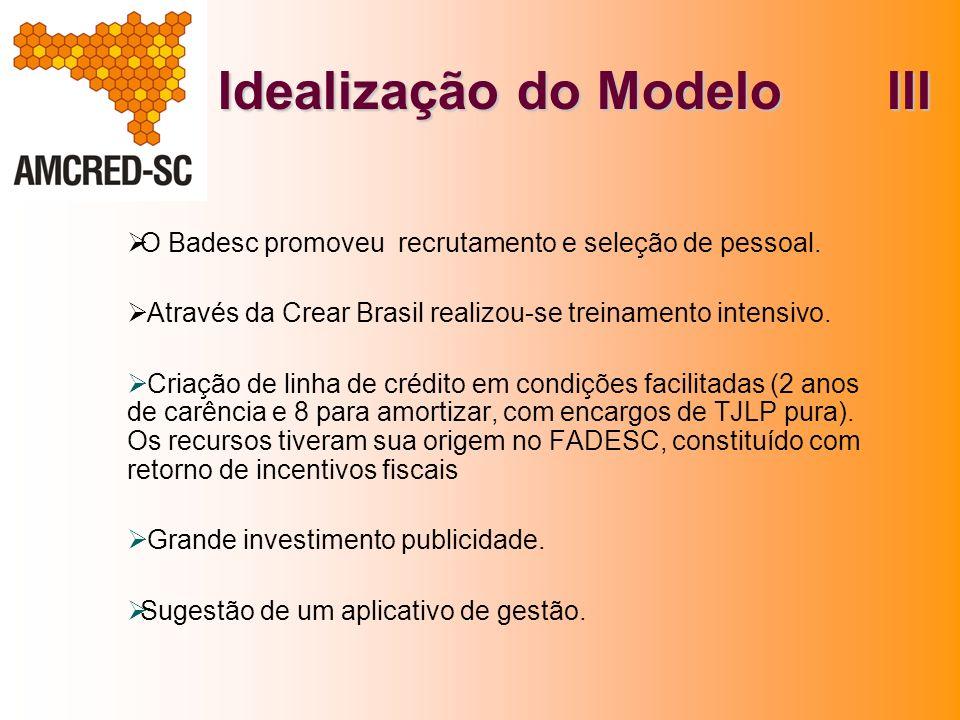 Idealização do Modelo III O Badesc promoveu recrutamento e seleção de pessoal. Através da Crear Brasil realizou-se treinamento intensivo. Criação de l