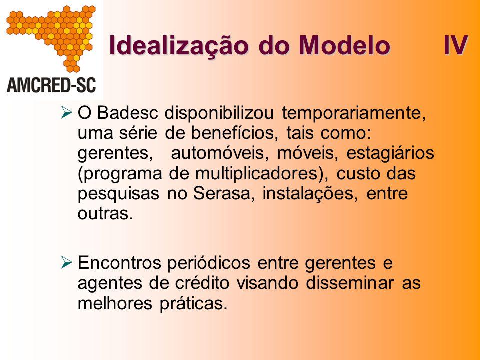 Idealização do Modelo IV O Badesc disponibilizou temporariamente, uma série de benefícios, tais como: gerentes, automóveis, móveis, estagiários (progr