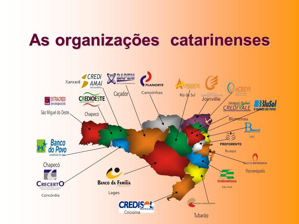 As organizações catarinenses Xanxerê Joinville Criciúma