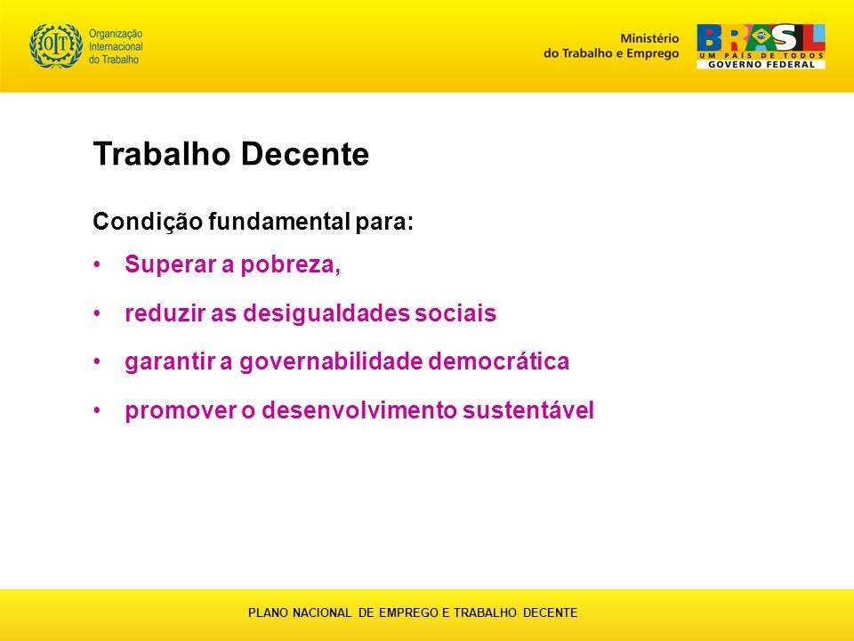 Condição fundamental para: Superar a pobreza, reduzir as desigualdades sociais garantir a governabilidade democrática promover o desenvolvimento suste