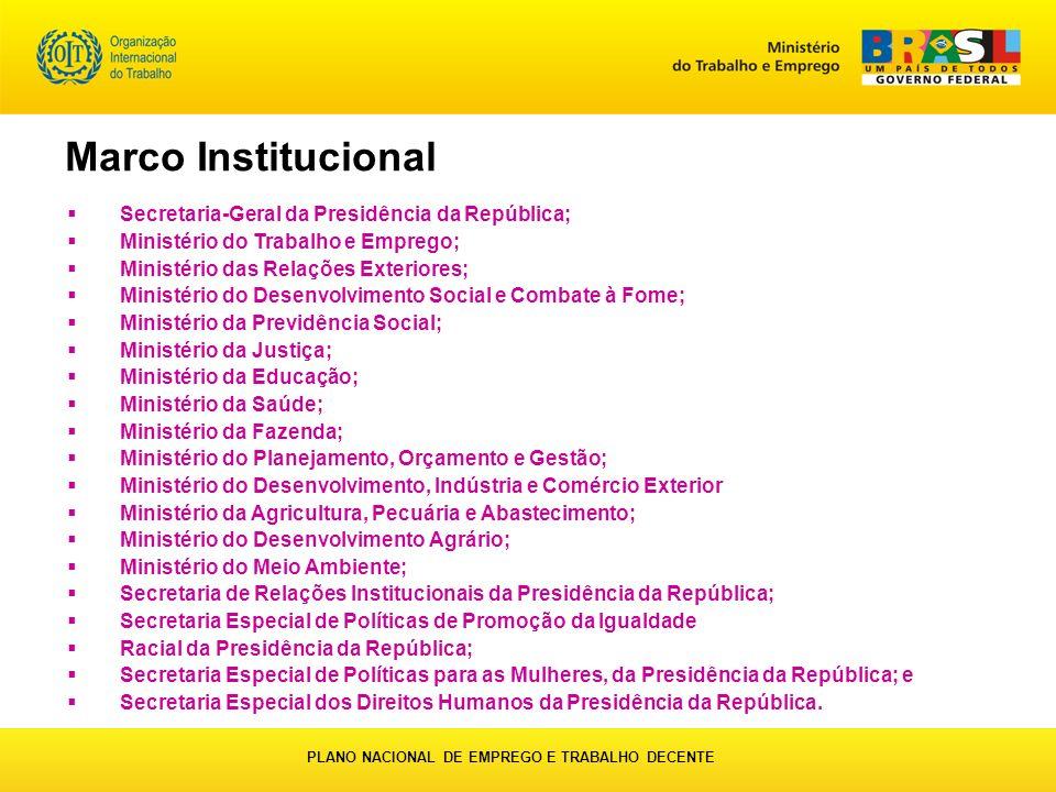 Secretaria-Geral da Presidência da República; Ministério do Trabalho e Emprego; Ministério das Relações Exteriores; Ministério do Desenvolvimento Soci