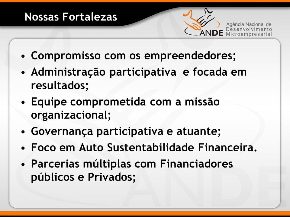 Nossas Fortalezas Compromisso com os empreendedores; Administração participativa e focada em resultados; Equipe comprometida com a missão organizacional; Governança participativa e atuante; Foco em Auto Sustentabilidade Financeira.
