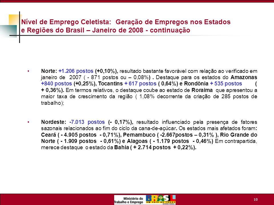 10 Nível de Emprego Celetista: Geração de Empregos nos Estados e Regiões do Brasil – Janeiro de 2008 - continuação Norte: +1.206 postos (+0,10%), resu