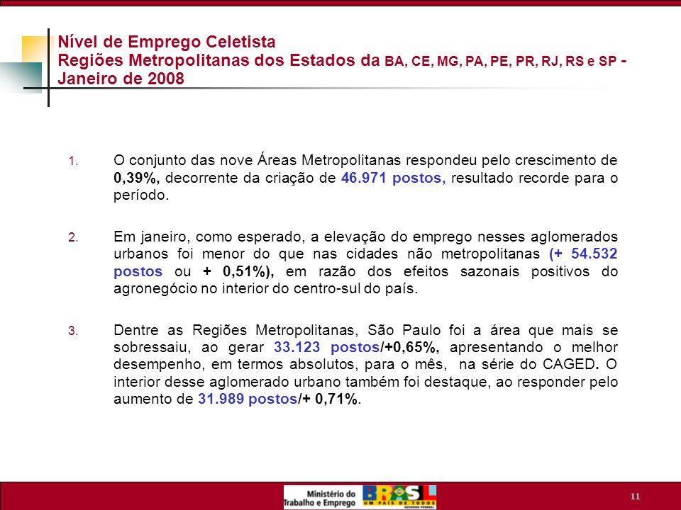 11 Nível de Emprego Celetista Regiões Metropolitanas dos Estados da BA, CE, MG, PA, PE, PR, RJ, RS e SP - Janeiro de 2008 1. O conjunto das nove Áreas