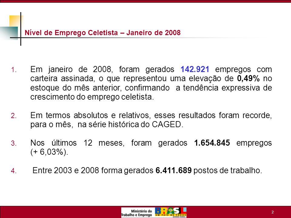 2 Nível de Emprego Celetista – Janeiro de 2008 1. Em janeiro de 2008, foram gerados 142.921 empregos com carteira assinada, o que representou uma elev