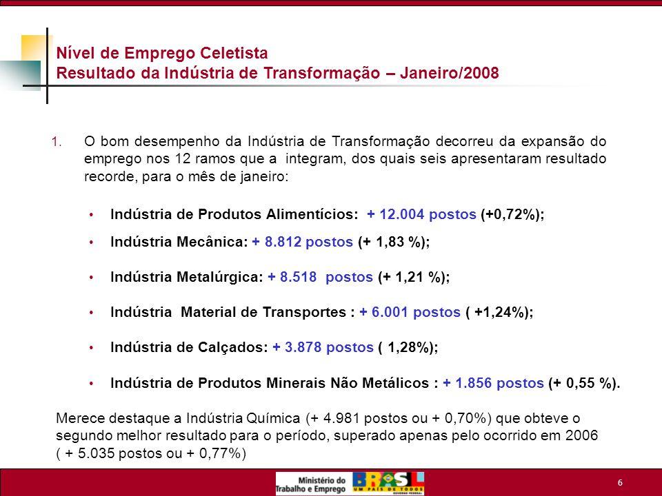 6 Nível de Emprego Celetista Resultado da Indústria de Transformação – Janeiro/2008 1. O bom desempenho da Indústria de Transformação decorreu da expa