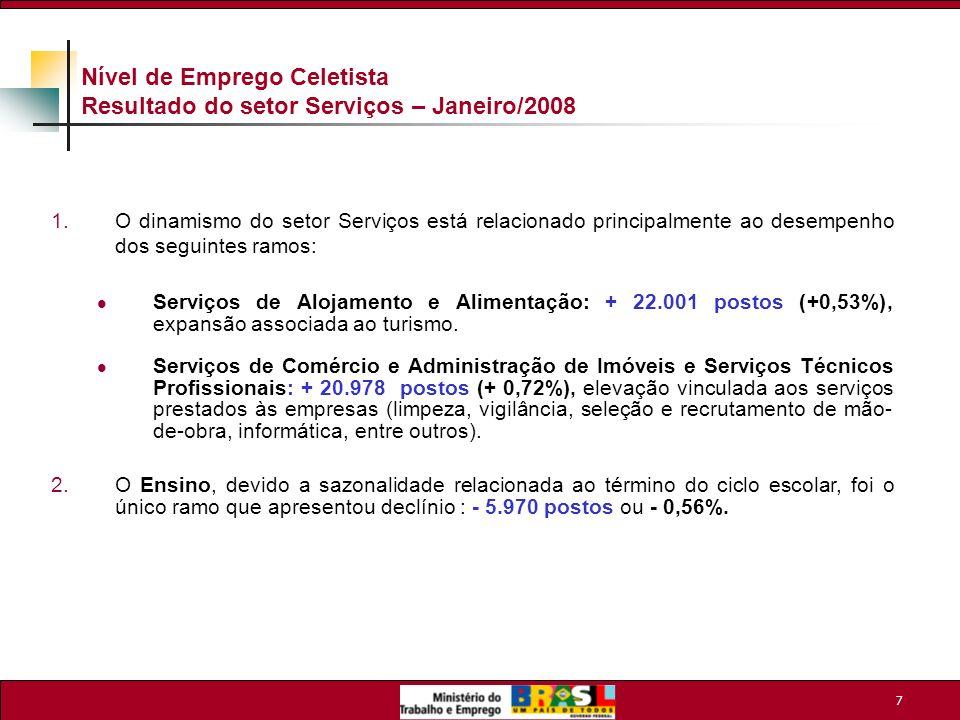 7 Nível de Emprego Celetista Resultado do setor Serviços – Janeiro/2008 1.O dinamismo do setor Serviços está relacionado principalmente ao desempenho