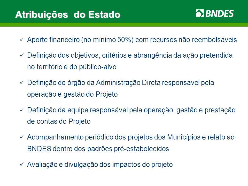 Aporte financeiro (no mínimo 50%) com recursos não reembolsáveis Definição dos objetivos, critérios e abrangência da ação pretendida no território e d