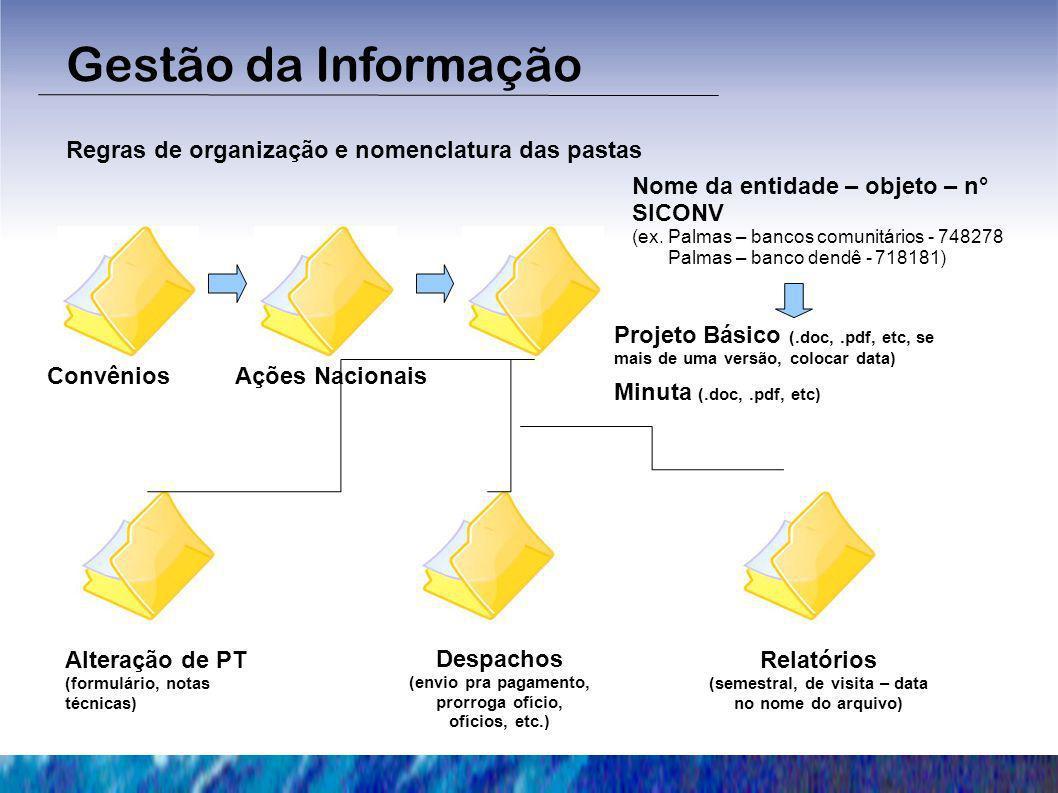 Convênios Regras de organização e nomenclatura das pastas Nome da entidade – objeto – n° SICONV (ex. Palmas – bancos comunitários - 748278 Palmas – ba