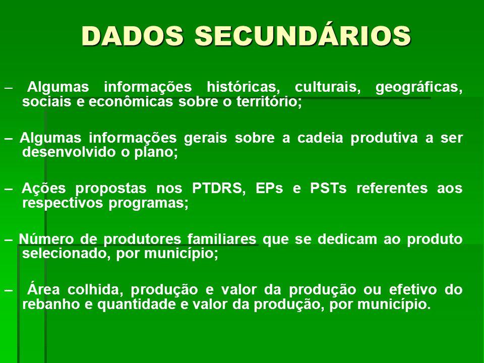 DADOS SECUNDÁRIOS – Algumas informações históricas, culturais, geográficas, sociais e econômicas sobre o território; – Algumas informações gerais sobr