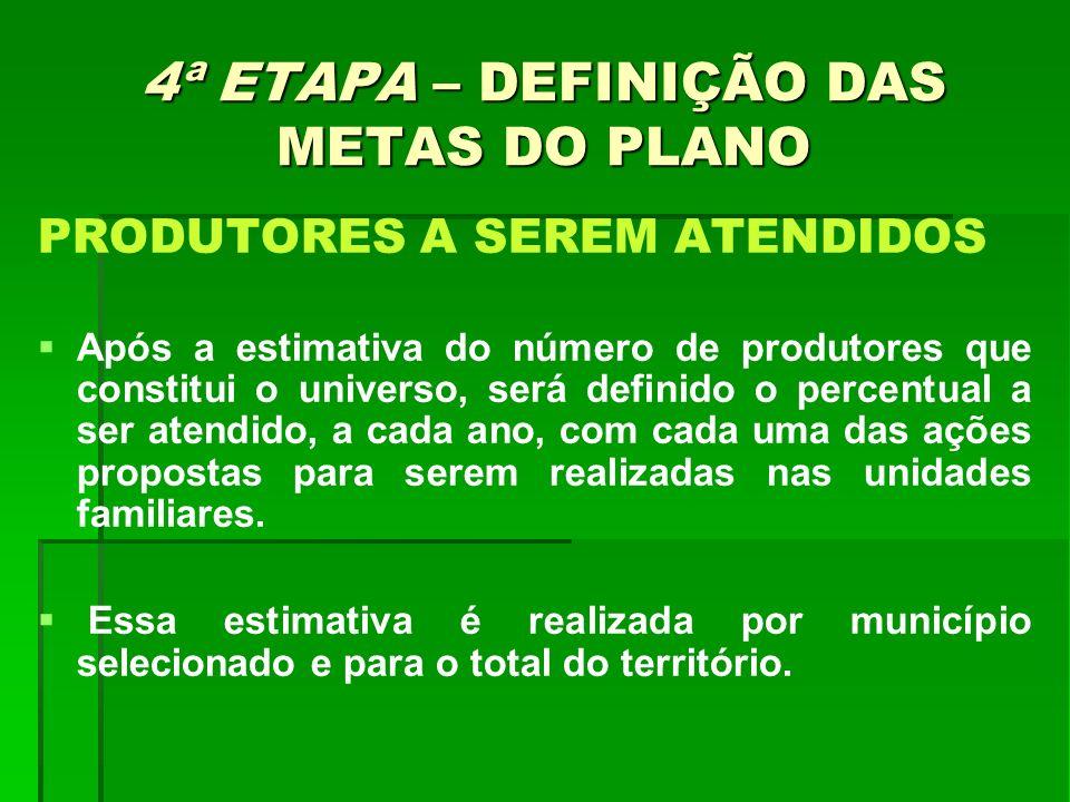 4ª ETAPA – DEFINIÇÃO DAS METAS DO PLANO PRODUTORES A SEREM ATENDIDOS Após a estimativa do número de produtores que constitui o universo, será definido