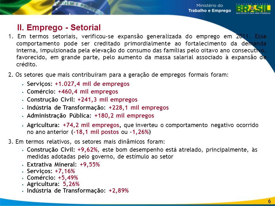 II. Emprego - Setorial 1. Em termos setoriais, verificou-se expansão generalizada do emprego em 2011. Esse comportamento pode ser creditado primordial