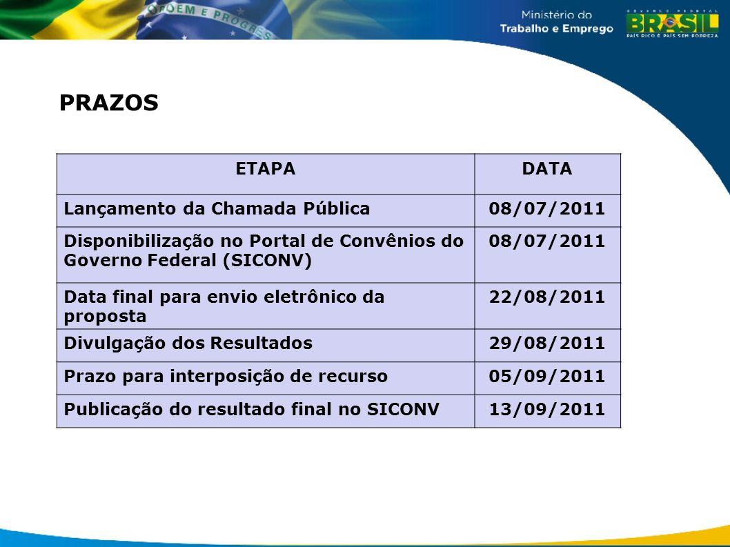 PRAZOS ETAPADATA Lançamento da Chamada Pública08/07/2011 Disponibilização no Portal de Convênios do Governo Federal (SICONV) 08/07/2011 Data final par