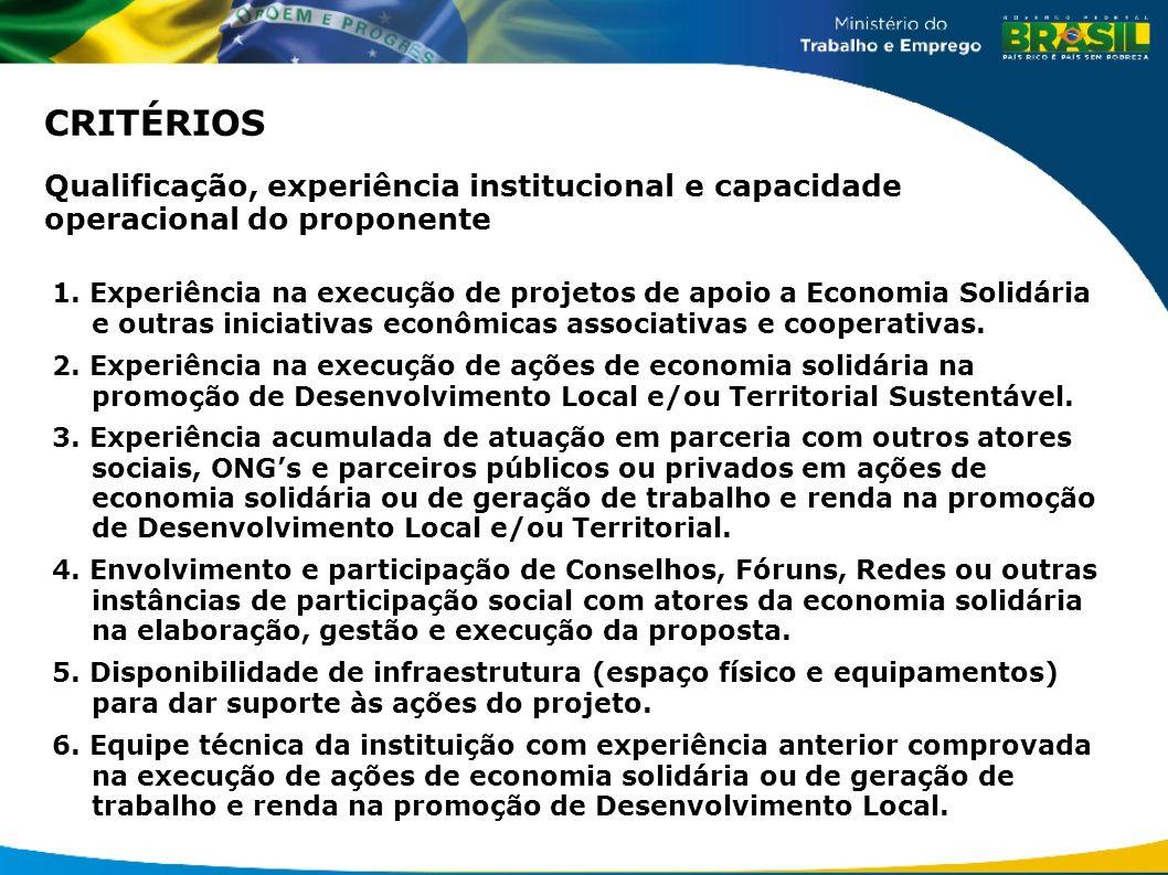 CRITÉRIOS Qualificação, experiência institucional e capacidade operacional do proponente 1. Experiência na execução de projetos de apoio a Economia So